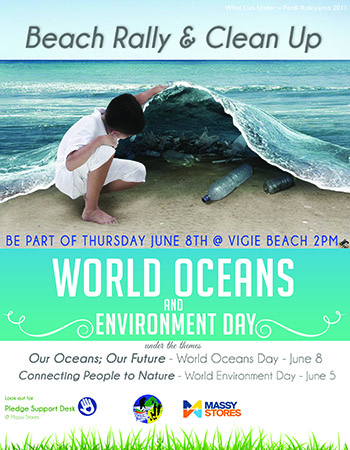 Environment and Oceans Poster