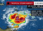 Tropical Storm Harvey bringing heavy rain to St Lucia
