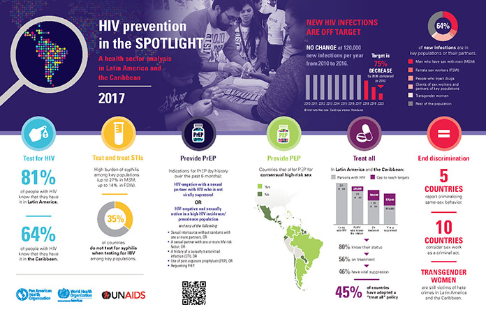 2017-world-aids-day-infographic