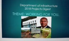 2018 Projects Digest: Working For You